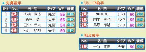 SSPミドル級8月9日投手
