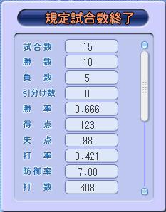 第12回2008限定リーグ①(フル)