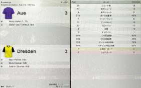 Aue 対 Dresden (分割画面)