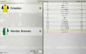 Dresden 対 Werder Bremen (分割画面)