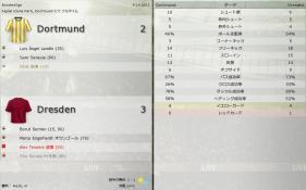 Dortmund 対 Dresden (分割画面)