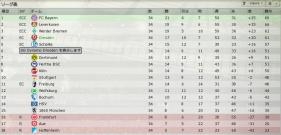Fußball-Bundesliga (リーグ表)-18
