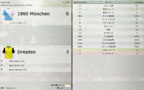 1860 München 対 Dresden (分割画面)
