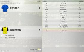 Emden 対 Dresden (分割画面)