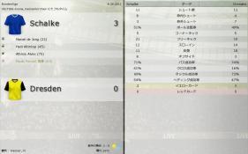 Schalke 対 Dresden (分割画面)