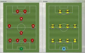 Leverkusen 対 Dresden (プレビュー_ ラインナップ)