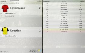Leverkusen 対 Dresden (分割画面)