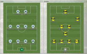 Lazio 対 Dresden (プレビュー_ ラインナップ)