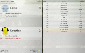 Lazio 対 Dresden (分割画面)