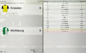 Dresden 対 Wolfsburg (分割画面)
