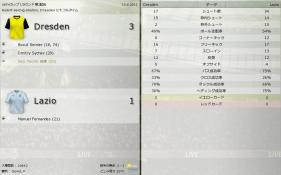 Dresden 対 Lazio (分割画面)