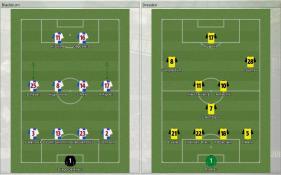 Blackburn 対 Dresden (プレビュー_ ラインナップ)