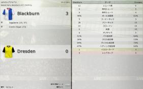 Blackburn 対 Dresden (分割画面)