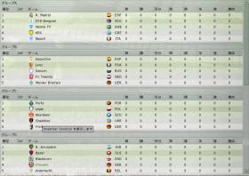 UEFAカップA-D