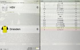 HSV 対 Dresden (分割画面)