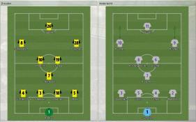 Dresden 対 Anderlecht (プレビュー_ ラインナップ)