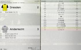 Dresden 対 Anderlecht (分割画面)