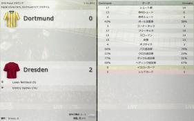 Dortmund 対 Dresden (分割画面)-3