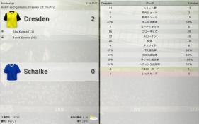 Dresden 対 Schalke (分割画面)