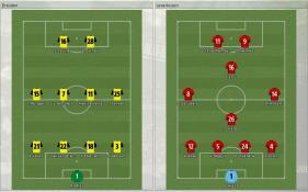 Dresden 対 Leverkusen (プレビュー_ ラインナップ)