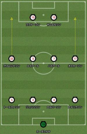 2007sindri_form_l12