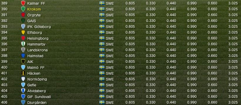 20220616uefa_club_ranking_sw
