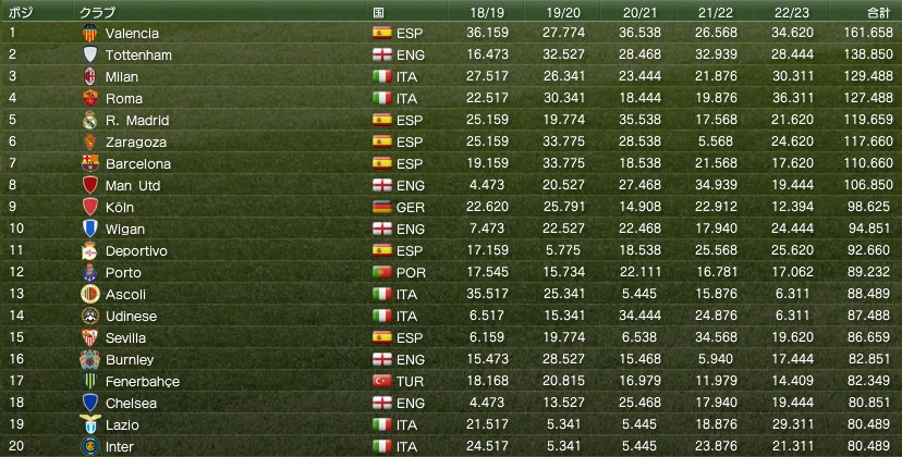20240616uefa_club_ranking