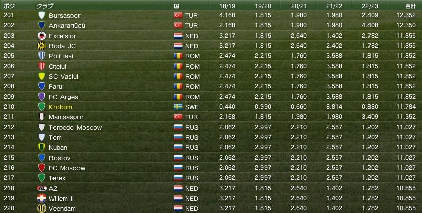 20240616uefa_club_ranking201