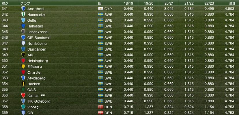 20240616uefa_club_ranking340