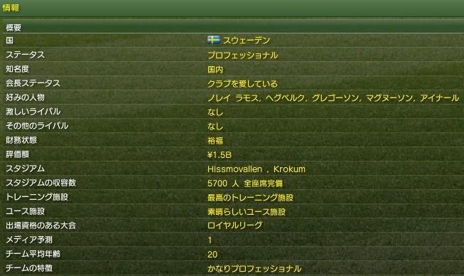 20280308krokom_info
