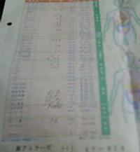 健康診断の結果090627