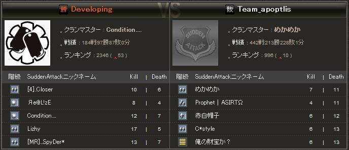 vs Team_apoptlis