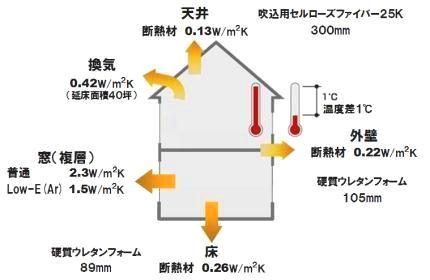 FPの家-105