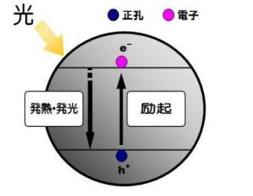酸化チタン-2