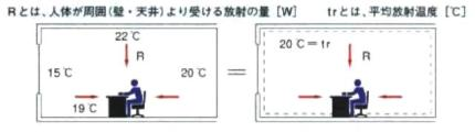 平均放射温度