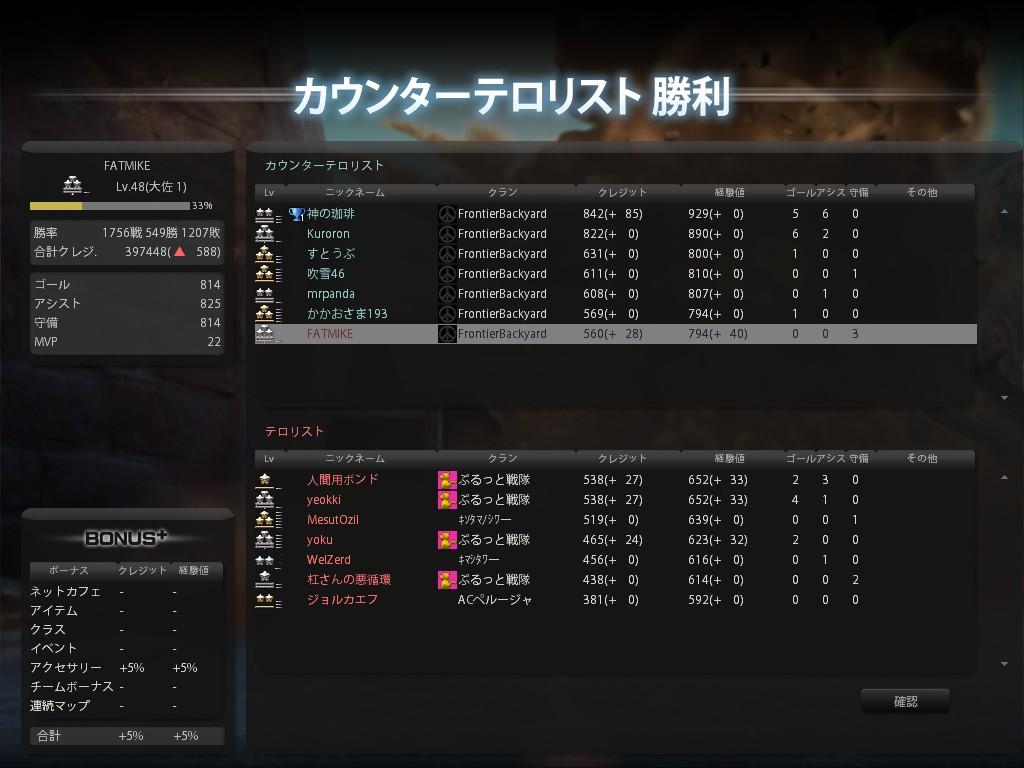 ゲスト戦 7-27