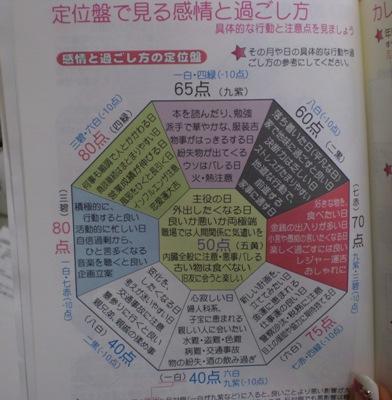 2011カレンダー手帳6