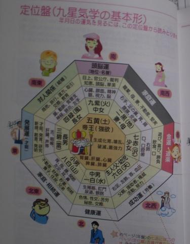 2011カレンダー手帳定位