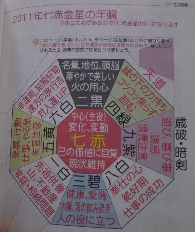 2011カレンダー手帳年盤