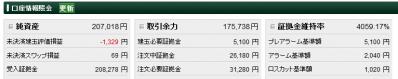 ☆ マネパ 口座残高 24.4.7 ☆