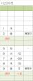 9月2週目   チャンピオンシグナル