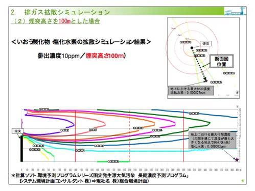 排ガス拡散シミュレーション2