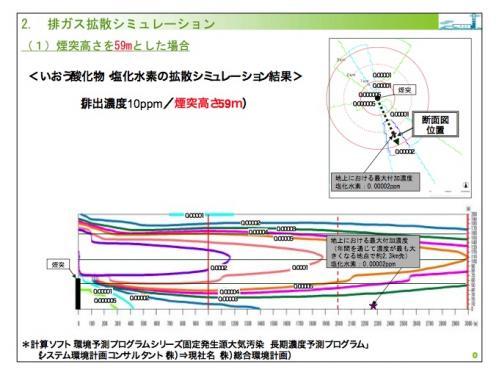 排ガス拡散シミュレーション1