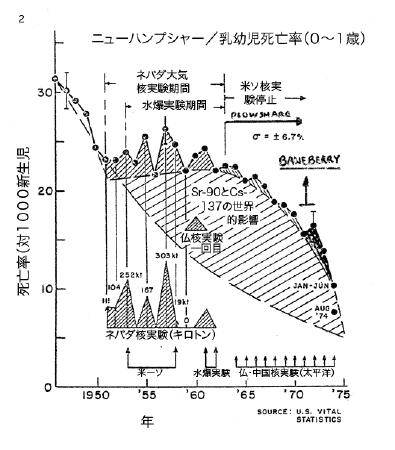 放射線と健康02