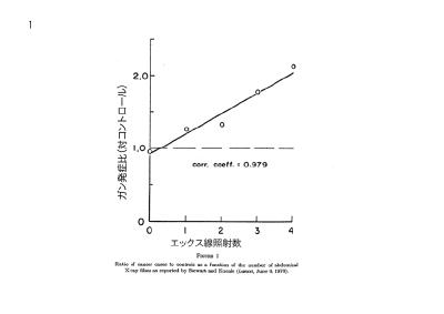 放射線と健康01