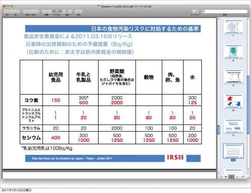situation-7-juillet-2011-110710092839-phpapp12.jpg