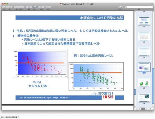 situation-7-juillet-2011-110710092839-phpapp15.jpg