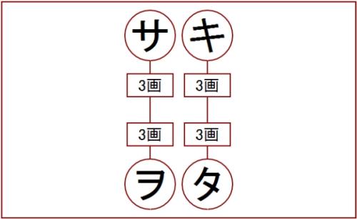 seimei_サキ
