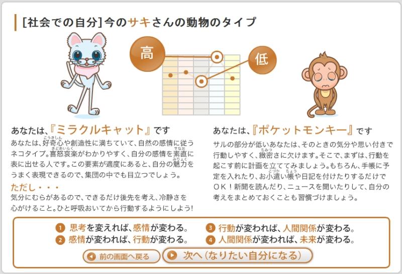 動物エゴグラム_サキ_結果