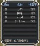 投票率(´・ω・`)
